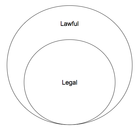 Legal v. Lawful